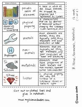Metals Nonmetals and Metalloids Worksheet Best Of Metals Non Metals and Metalloids Science Doodles
