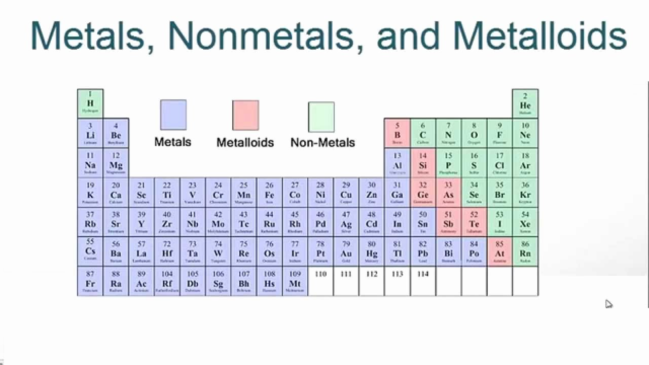 Metals Nonmetals and Metalloids Worksheet Best Of Metals Nonmetals and Metalloids On the Periodic Table