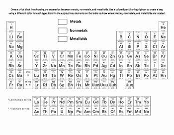 Metals Nonmetals and Metalloids Worksheet Fresh Periodic Table Coloring Representative Groups & Metals