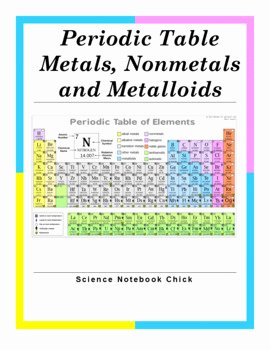 Metals Nonmetals and Metalloids Worksheet Inspirational Periodic Table Metals Nonmetals and Metalloids Worksheet