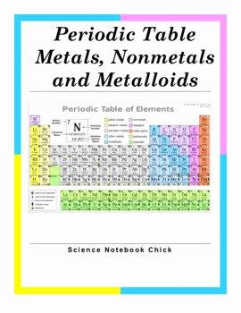 Metals Nonmetals and Metalloids Worksheet Inspirational Periodic Table Metals Nonmetals and Metalloids Worksheet