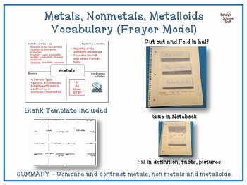 Metals Nonmetals and Metalloids Worksheet Lovely Metals Nonmetals Metalloids Vocabulary Frayer Model by