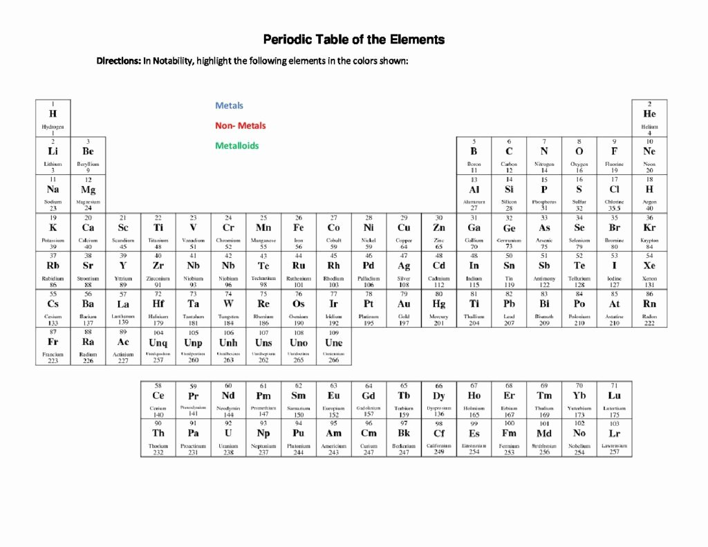 Metals Nonmetals and Metalloids Worksheet Luxury Periodic Table Of the Elements Metals Non Metals