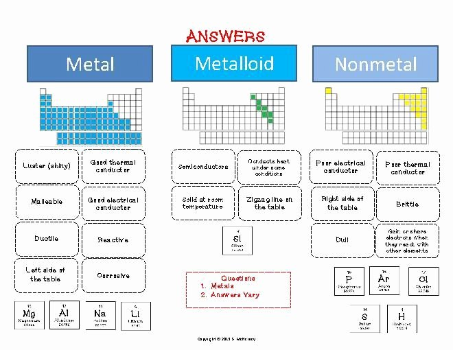 Metals Nonmetals and Metalloids Worksheet New Metals Nonmetals Metalloids Cut & Paste Activity