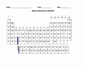 Metals Nonmetals and Metalloids Worksheet New Periodic Table Metals Nonmetals Metalloids Worksheet