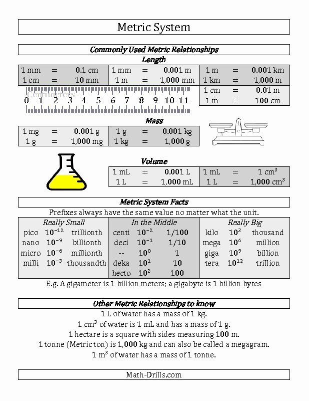Metric Conversion Worksheet Chemistry Luxury New 2012 12 18 Measurement Worksheet Metric System