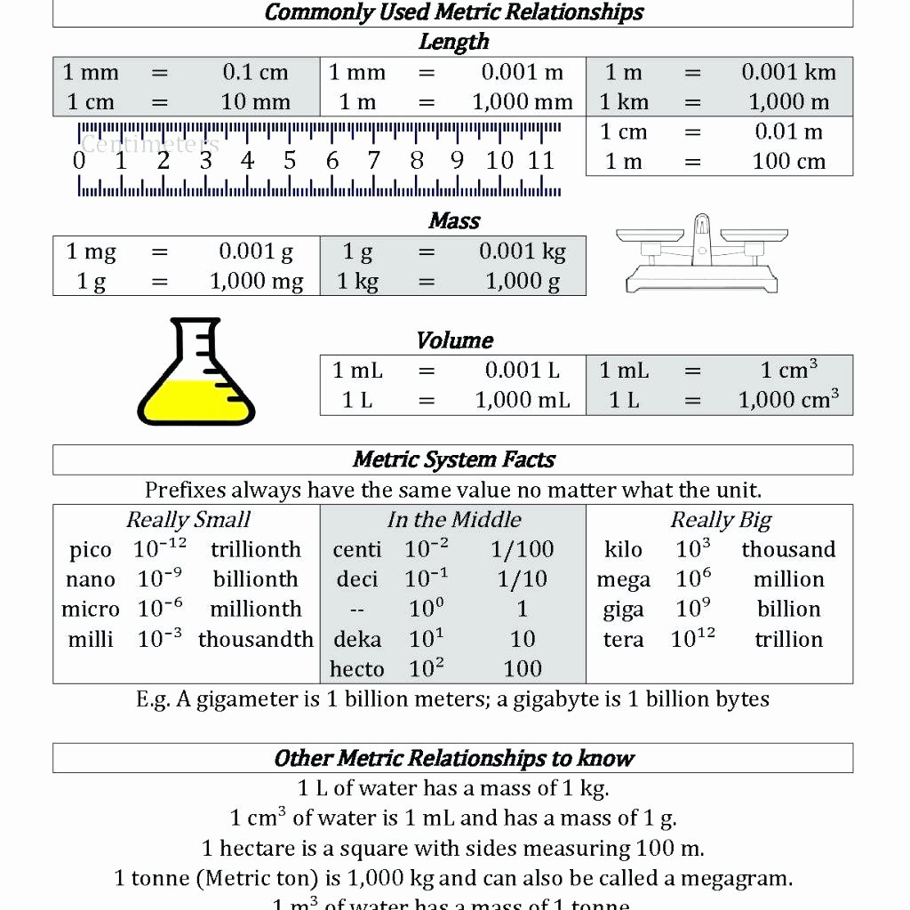 Metrics and Measurement Worksheet Answers Inspirational Metric System Conversion Worksheet Answers