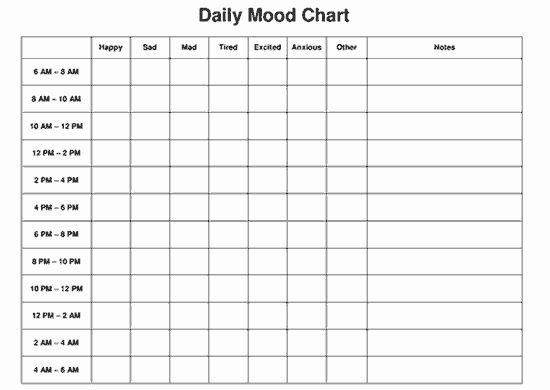 Mind Over Mood Worksheet Awesome 16 Best Of Positive Behavior Worksheets Printable