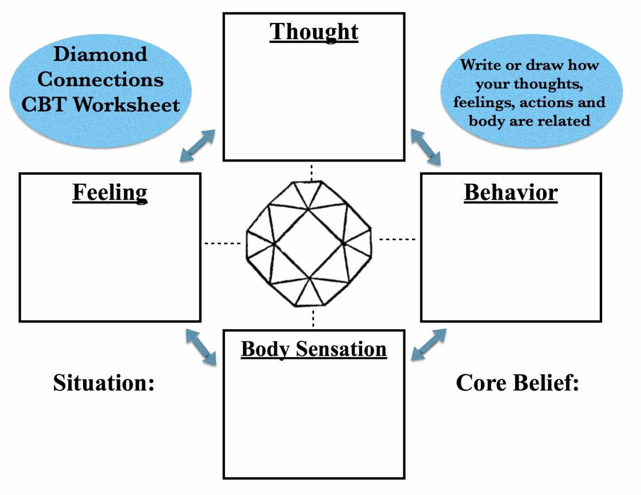 "Mind Over Mood Worksheet Awesome Cbt ""diamond Connections"" Worksheet This is Essentially A"