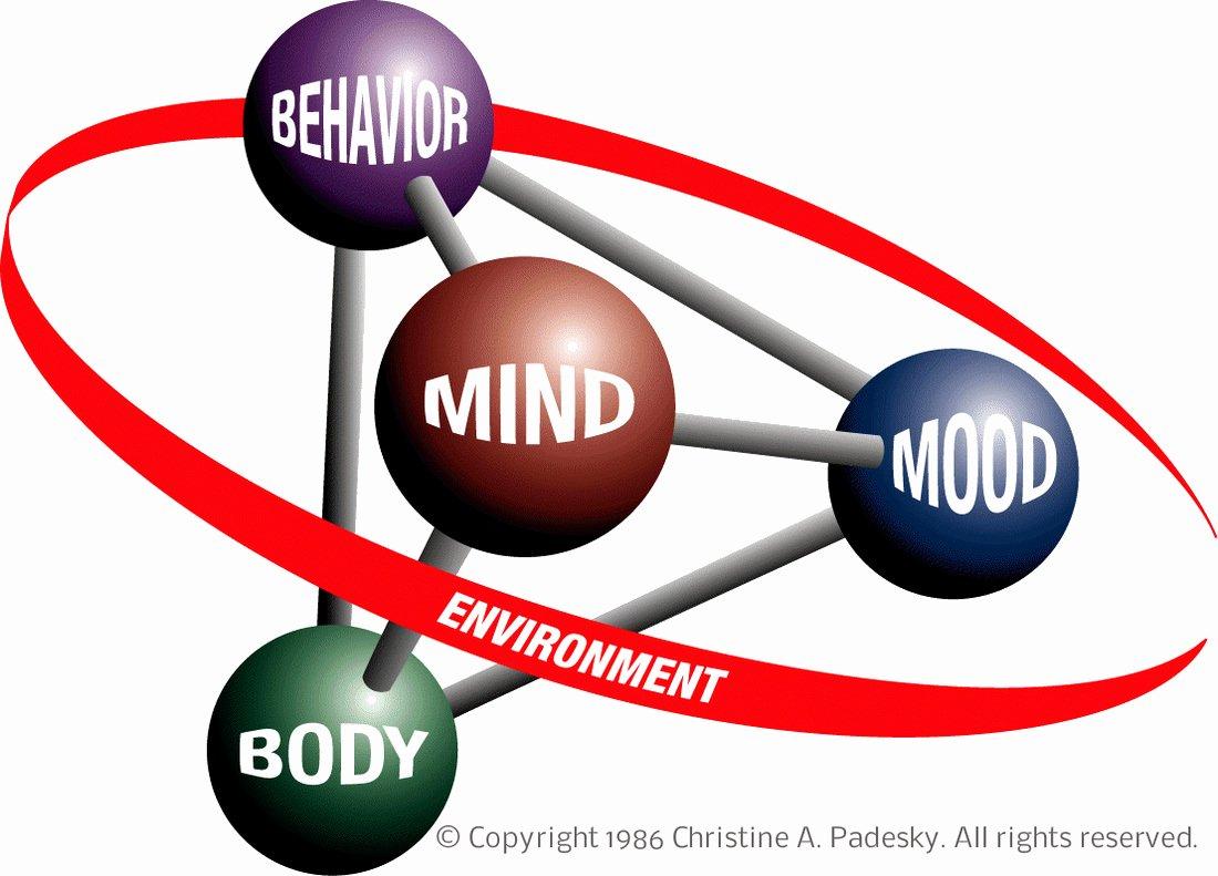 Mind Over Mood Worksheet Elegant thoughts Feelings Action Mind Over Mood
