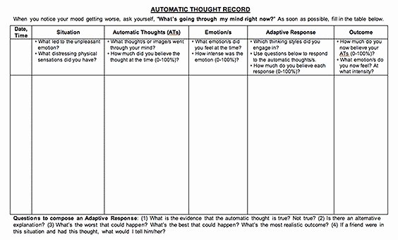 Mind Over Mood Worksheet New Automatic thought Record