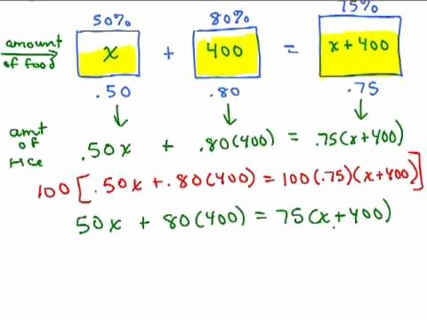 Mixture Word Problems Worksheet Best Of Percent Mixture Problem 1