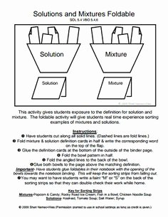 Mixtures and solutions Worksheet Answers Beautiful This is A Great Experiment to Show Different Densities Of