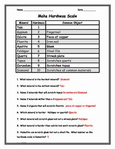 Mohs Hardness Scale Worksheet Awesome Minerals Worksheet On Mohs Hardness Scale
