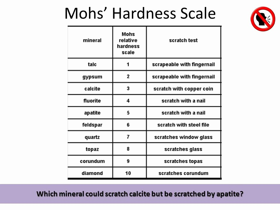 Mohs Hardness Scale Worksheet Elegant Mohs Hardness Scale Worksheet the Best Worksheets Image