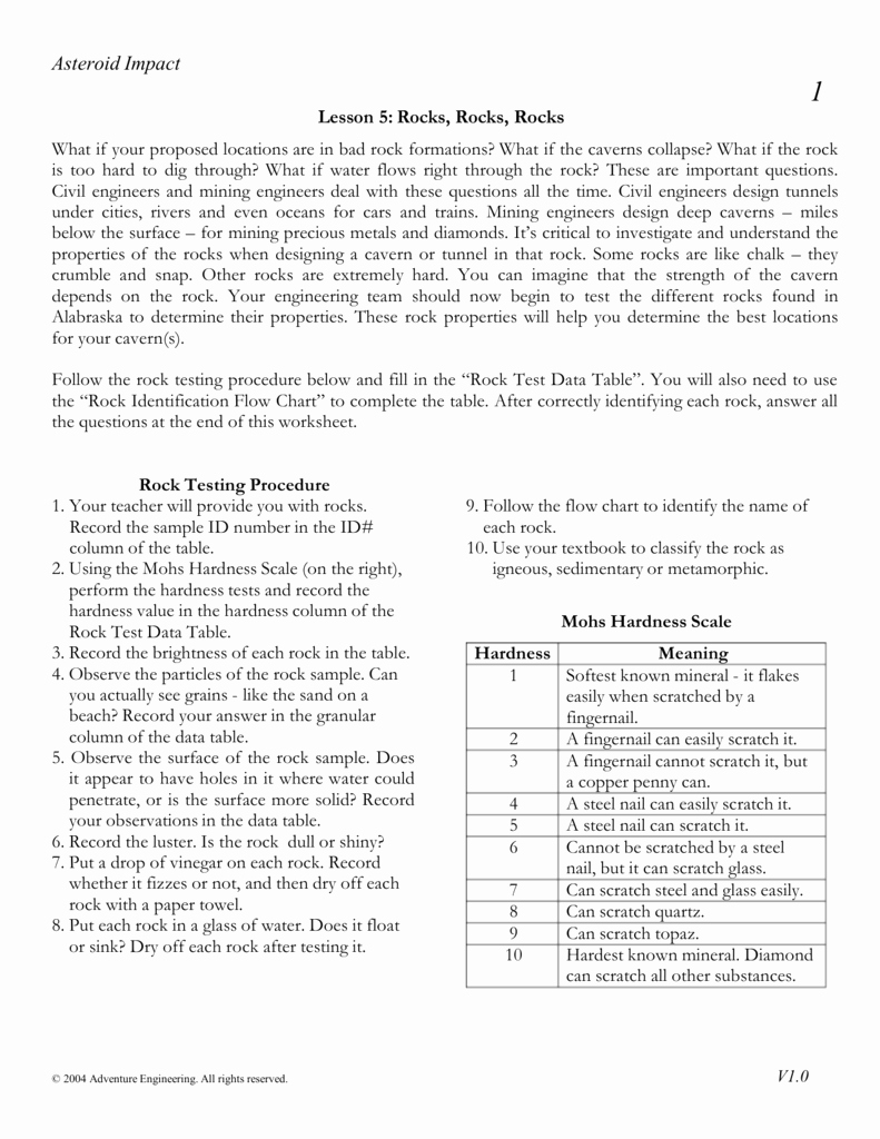 Mohs Hardness Scale Worksheet Lovely Worksheet Mohs Hardness Scale Worksheet Grass Fedjp
