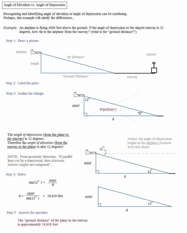 Molar Mass Practice Worksheet Awesome Molar Mass Practice Worksheet