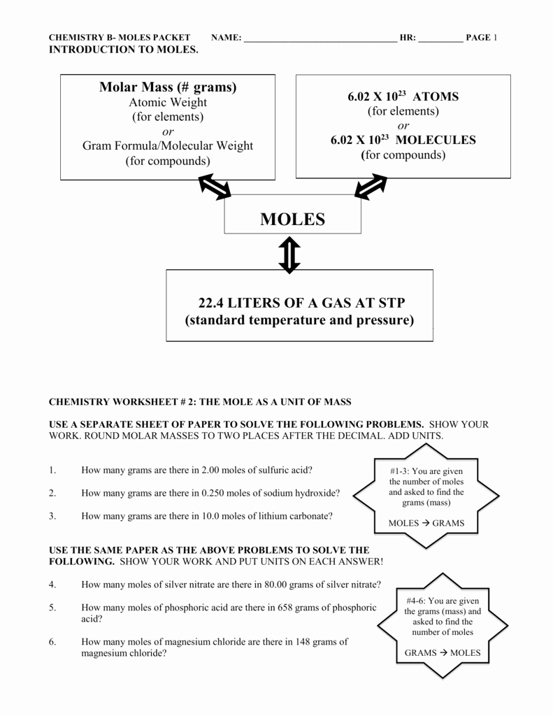 Molar Mass Worksheet Answer Key Lovely Chemistry Worksheet Moles Molar Mass and Avogadros Number