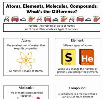 Molecules and Compounds Worksheet Best Of atoms Elements Molecules and Pounds Notes and