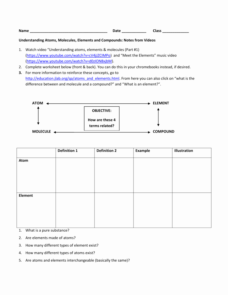 Molecules and Compounds Worksheet Best Of atoms Elements Molecules Pounds Worksheet for Video