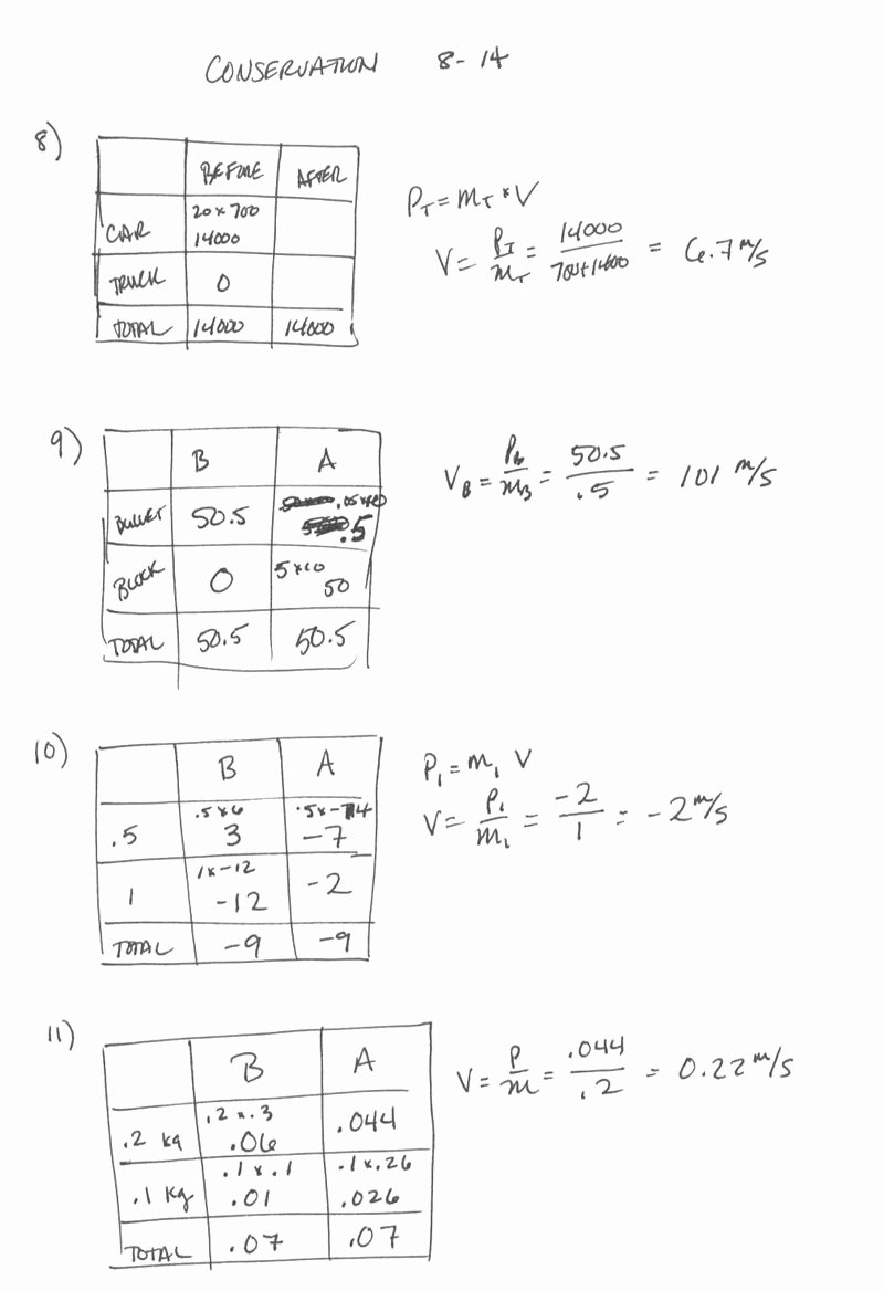 momentum and collisions worksheet answers physics classroom