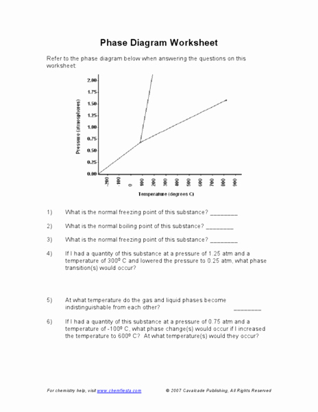 Moon Phases Worksheet Answers Best Of 9 Best Of Moon Phases Worksheet Answer Key Moon