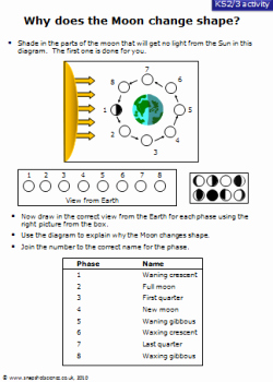 Moon Phases Worksheet Answers Fresh Moon