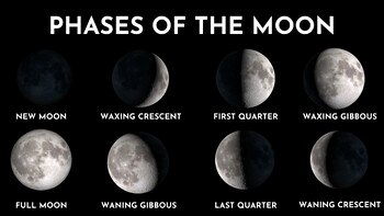 Moon Phases Worksheet Answers Fresh Phases Of the Moon Powerpoint and Worksheet by the Stem