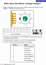Moon Phases Worksheet Answers Luxury Moonwatch