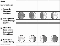 Moon Phases Worksheet Pdf Best Of Moon Phases by Sciencespot