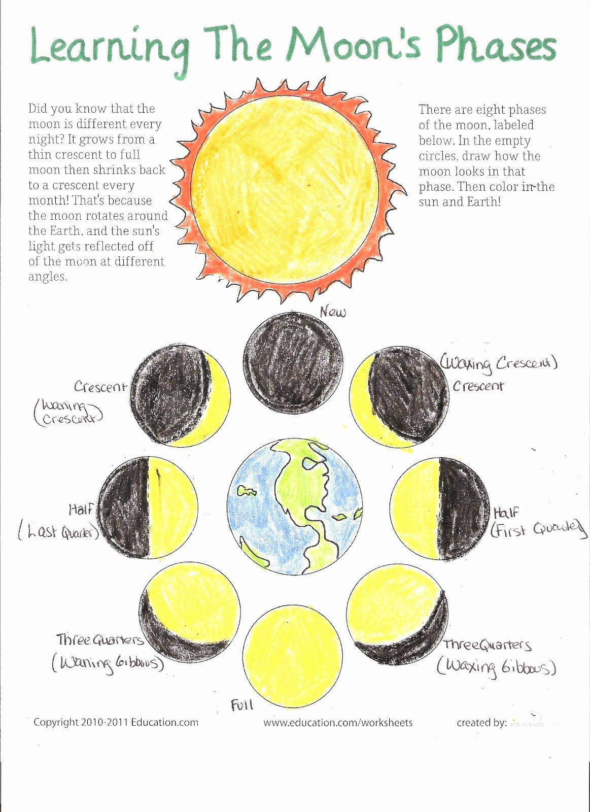 Moon Phases Worksheet Pdf Luxury Superval Blog Moon Phases Fun with the Kids