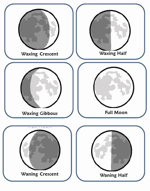 Moon Phases Worksheet Pdf New Simple Moon Phases for Kids – Glimpses