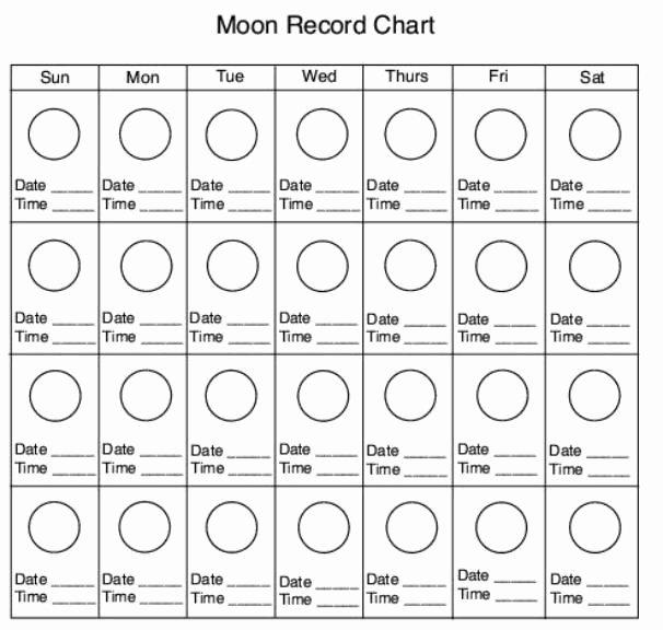 Moon Phases Worksheet Pdf Unique 14 Best Of Moon Observation Worksheet Moon