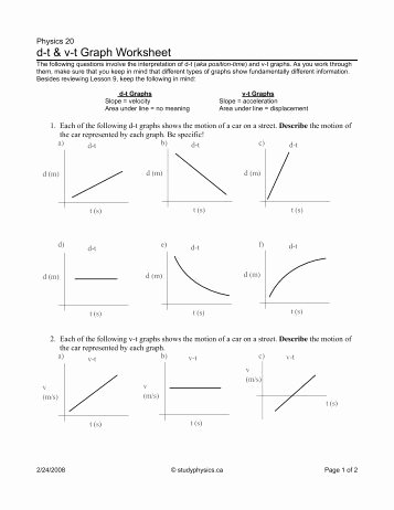 Motion Graph Analysis Worksheet Awesome Worksheet B Interpreting Motion Graphs Strickland Science