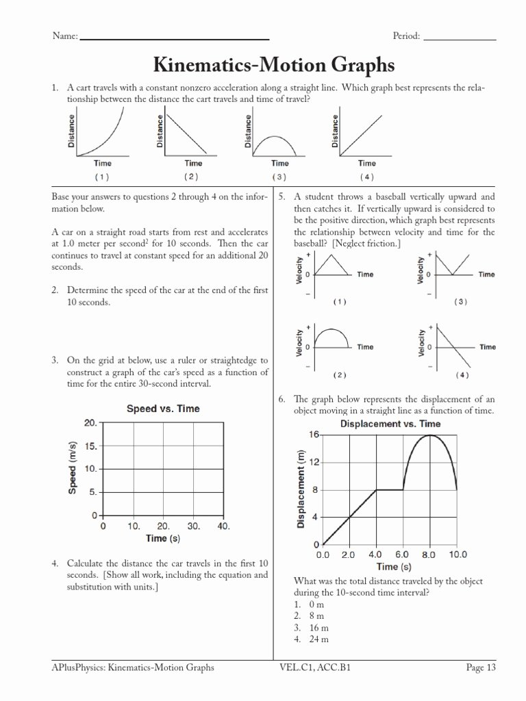 Motion Graph Analysis Worksheet Best Of Kinematics Motion Graphs Acceleration