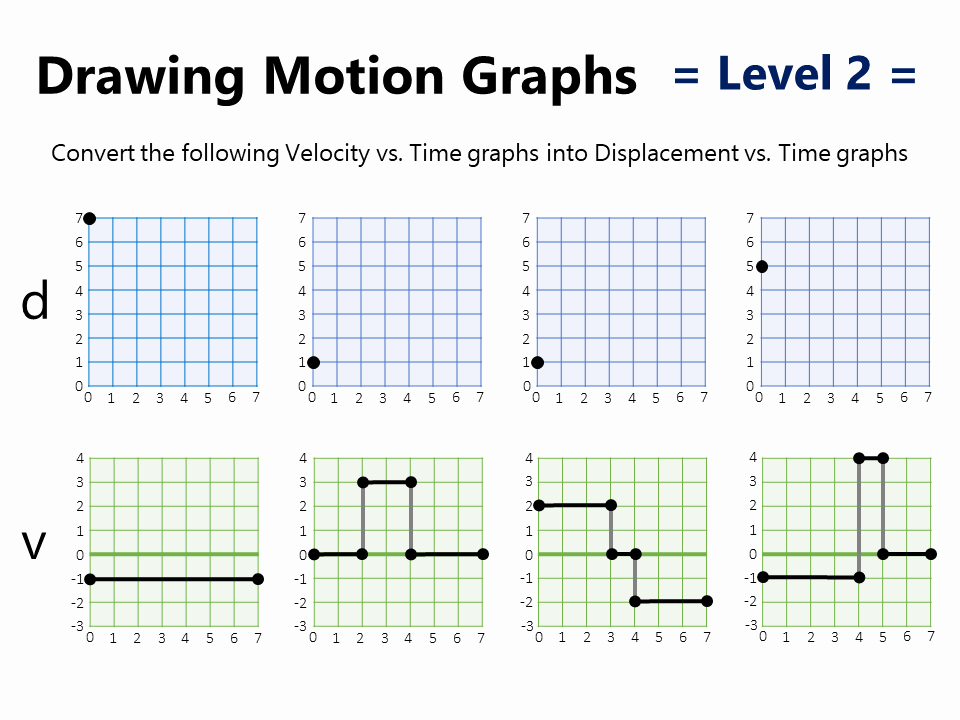 Motion Graph Analysis Worksheet Inspirational Motion Graphs Practice Worksheet