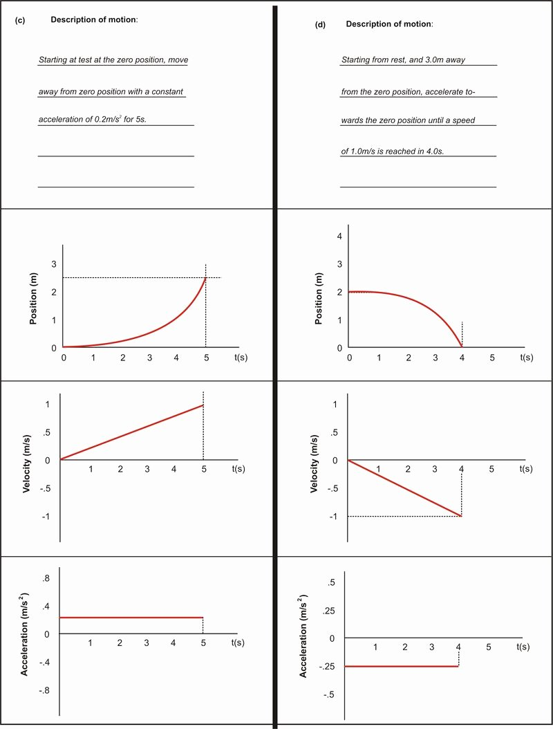Motion Graph Analysis Worksheet Lovely Motion Graph Analysis Worksheet
