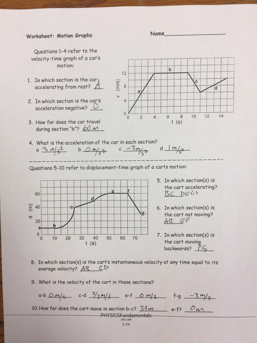 Motion Graph Analysis Worksheet Luxury Motion Graph Answers 1