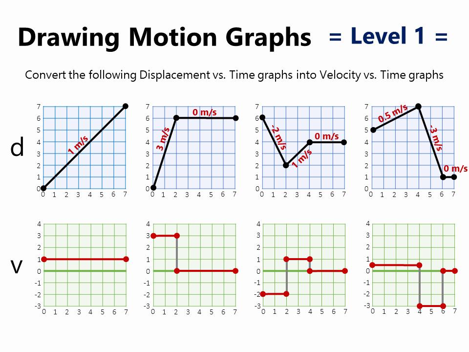 Motion Graphs Physics Worksheet Best Of Motion Graphs Practice Worksheet