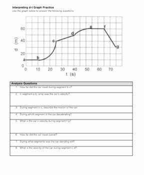 Motion Graphs Physics Worksheet Elegant Interpreting Motion Graphs by Physics with Dante and Lucio