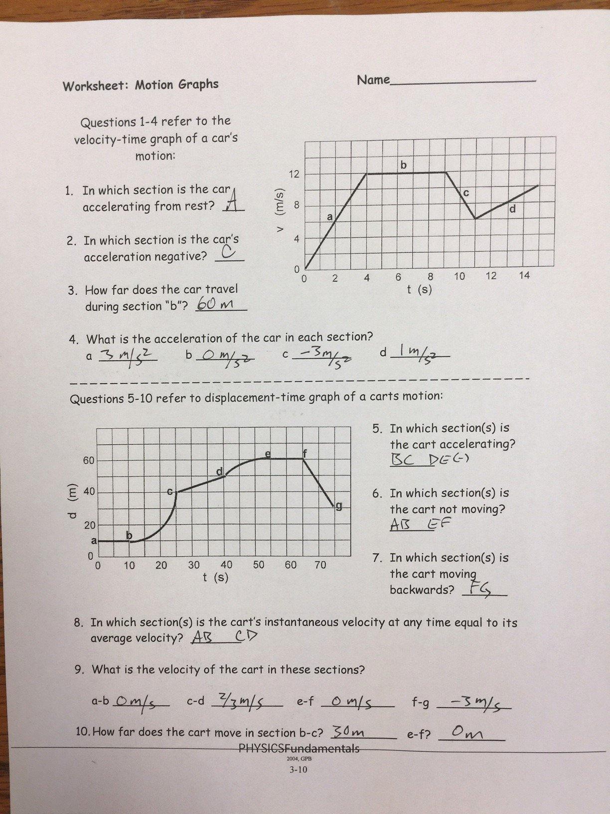 Motion Graphs Physics Worksheet Fresh Physics – Unit 2a Linear Motion Answer Keys