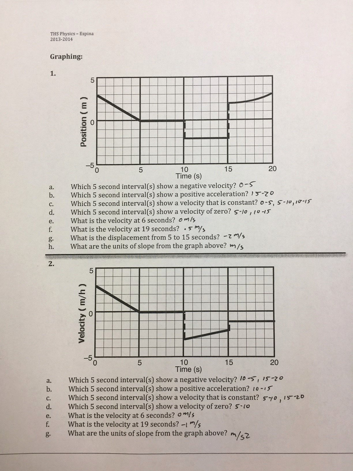 Motion Graphs Physics Worksheet Luxury Physics – Unit 2a Linear Motion Answer Keys