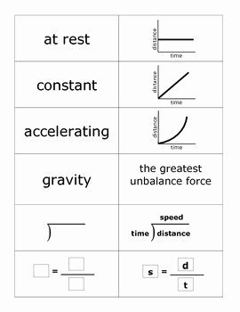 Motion Graphs Worksheet Answer Key Awesome Flash Cards for Motion Graphs by Jodi S Jewels