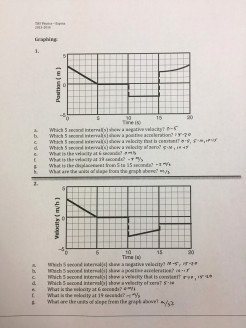 Motion Graphs Worksheet Answer Key Fresh Physics – Unit 2a Linear Motion Answer Keys
