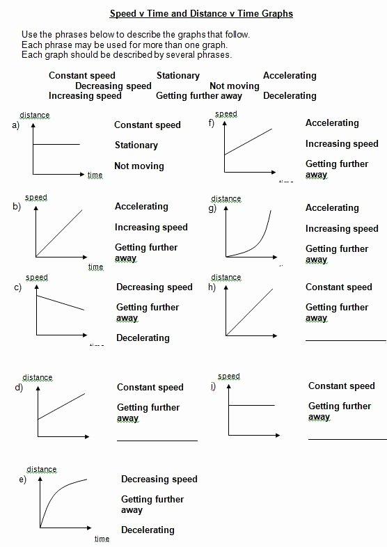 Motion Graphs Worksheet Answer Key Inspirational Distance Time Graphs Worksheet the Best Worksheets Image