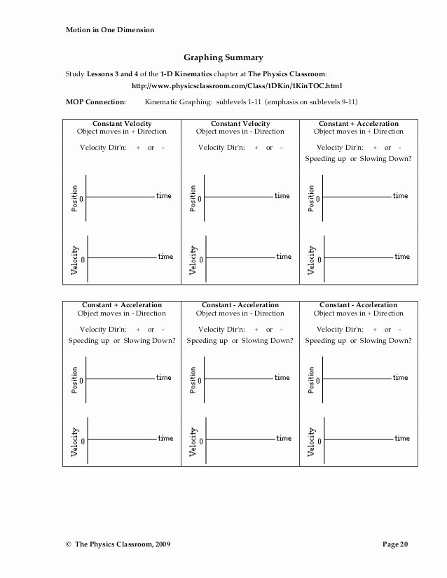Motion Graphs Worksheet Answer Key Inspirational Motion Graphs Kinematics Worksheet Answers Breadandhearth