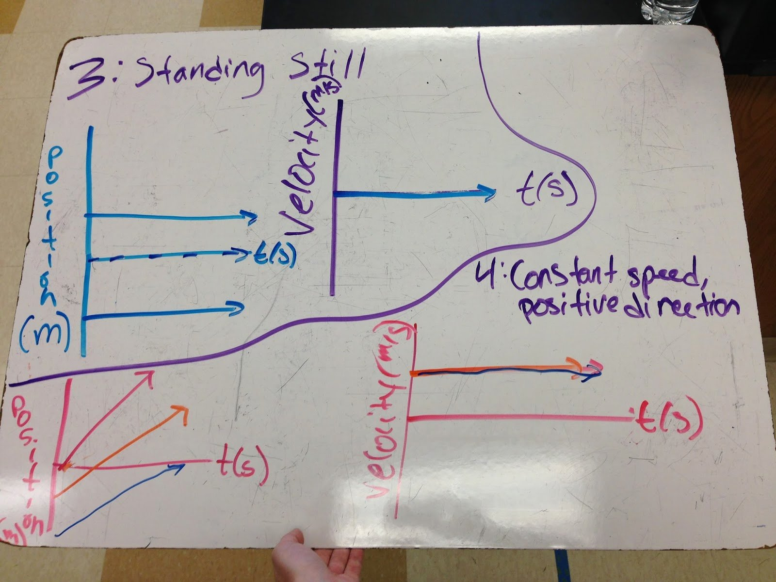 Motion Graphs Worksheet Answer Key Lovely Interpreting Graphs Accelerated Motion Worksheet 4