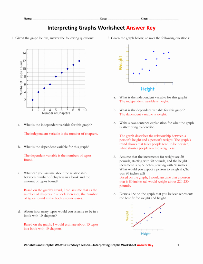 Motion Graphs Worksheet Answer Key Luxury Model Worksheet 4 Interpreting Graphs Accelerated