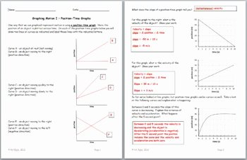 Motion Graphs Worksheet Answers Fresh Graphing Motion I Position Time Graphs by Rebecca S