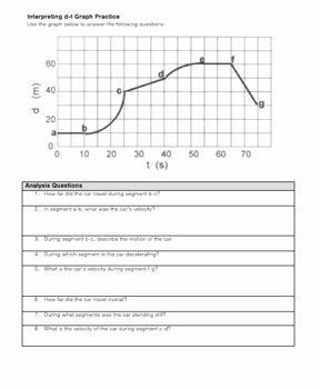 Motion Graphs Worksheet Answers Luxury Interpreting Motion Graphs by Physics with Dante and Lucio